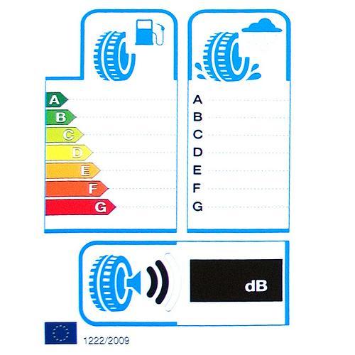 etichete anvelope UE eficienta combustibilului (rezistenta de rulare), franarea pe mediu umed, nivelurile externe de zgomot