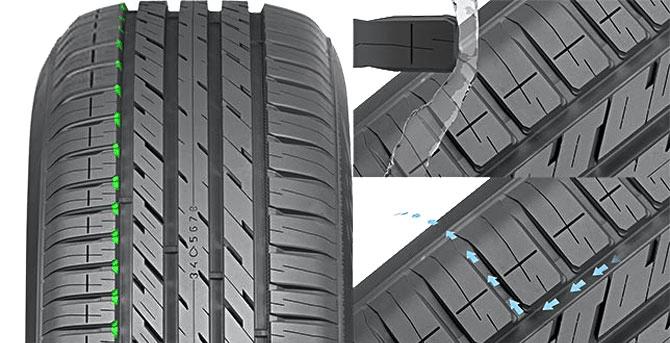 Tehnologia Nokian Tyres Coanda