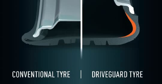 Comparatie anvelope